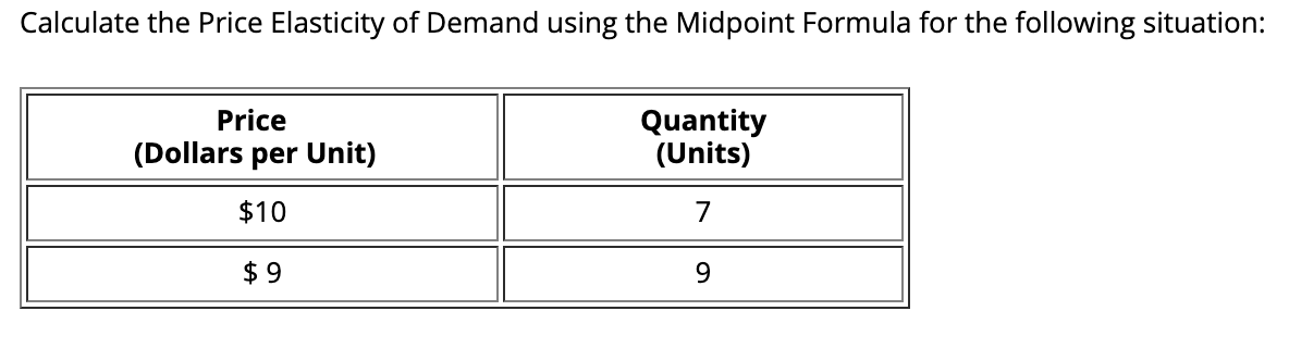 Solved Calculate The Price Elasticity Of Demand Using The