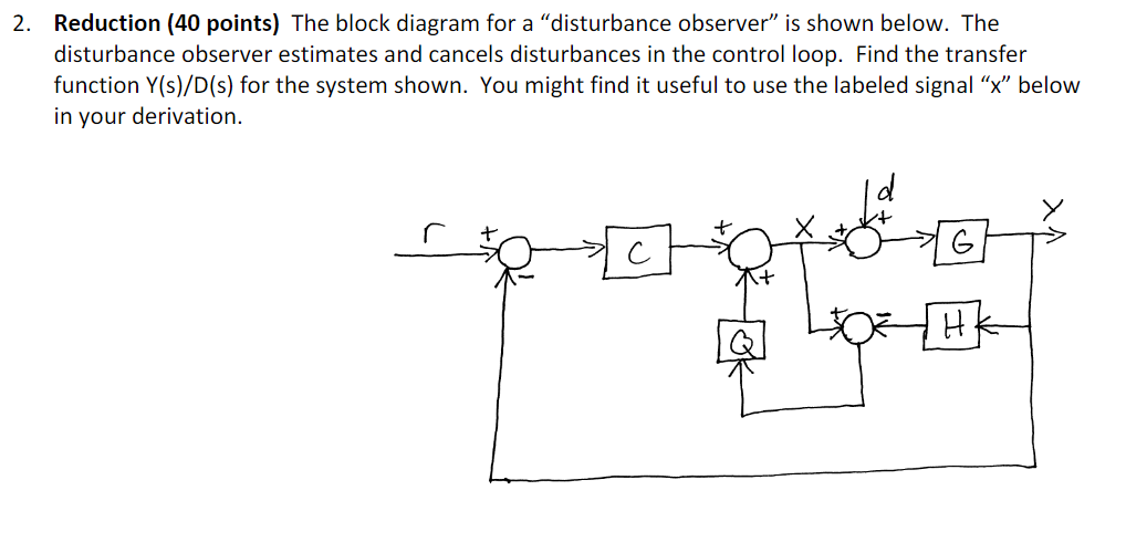 Solved: 2. Reduction (40 Points) The Block Diagram For A