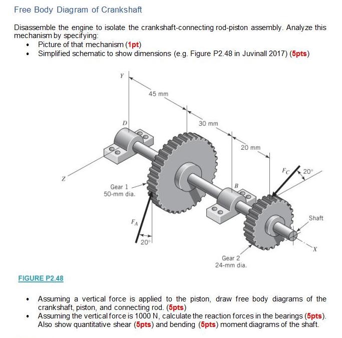 Engine Rod Diagram