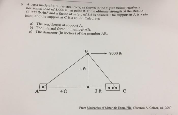 Mechanics Of Materials (Exam File)