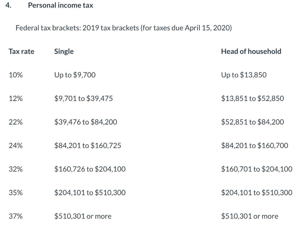 New Tax Table 2020.Income Tax Schedule 2020 Schedule 2020 Hermanbroodfilm