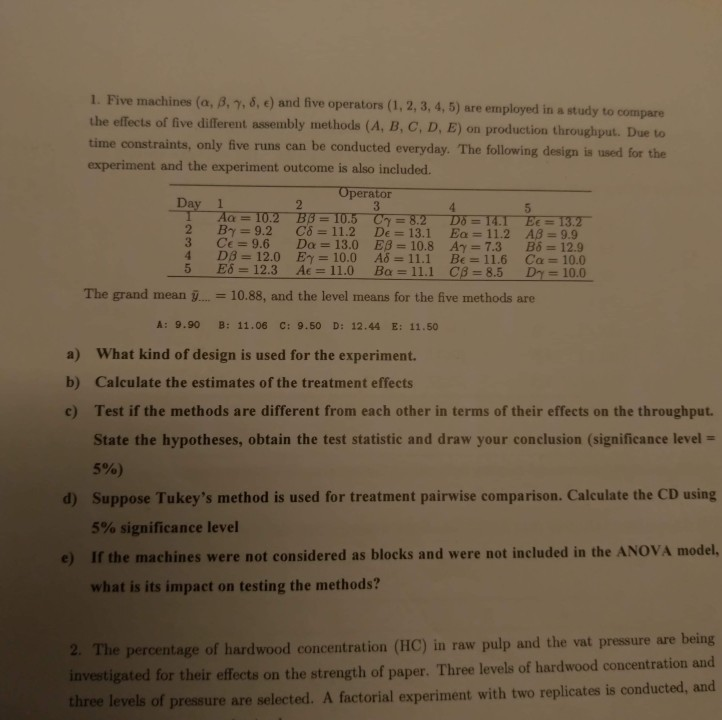 1  Five Machines (a, B, 7, 8, E) And Five Operator