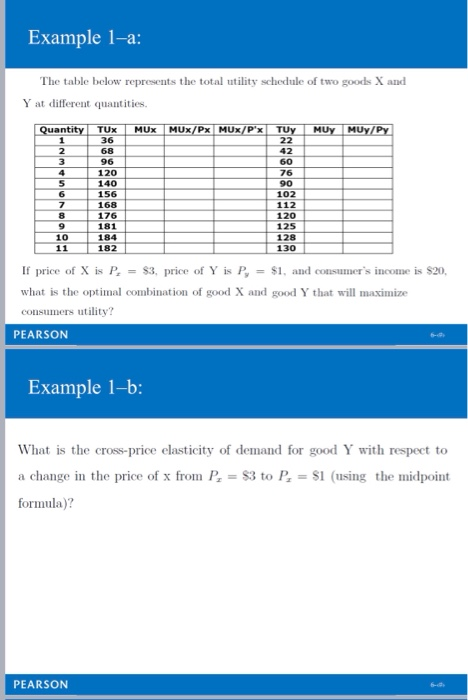 Solved: Example 1: Consider The Following Demand And Suppl