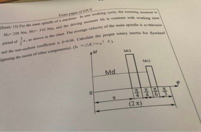 Exam paper of ZJUT working cycle, the resisting moment is (Score: 15) For the main spindle of a machine. In onev M 350 Nm, M