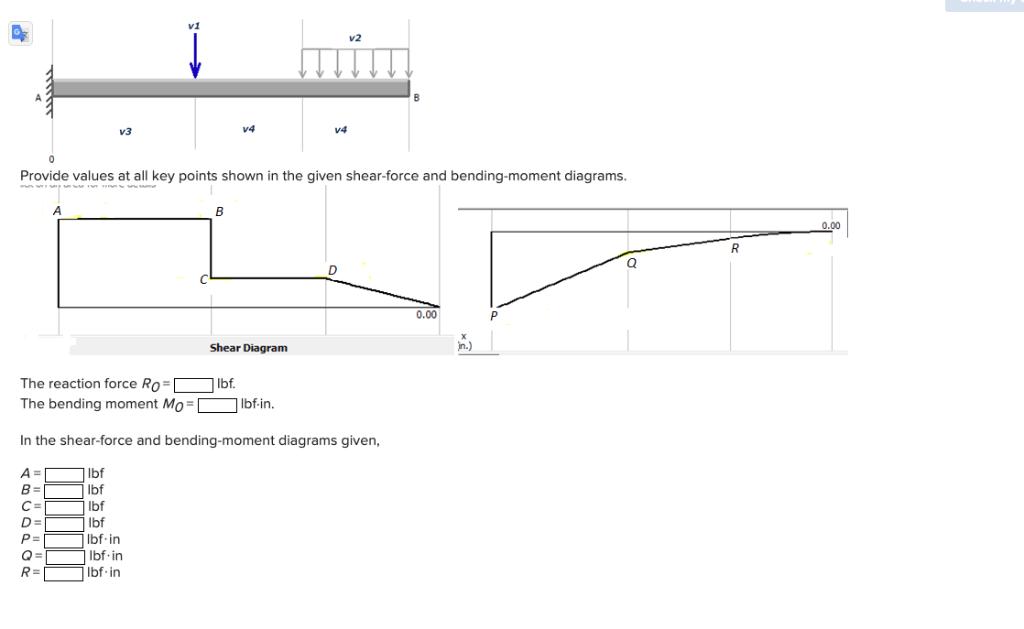 Bf Mo Diagram