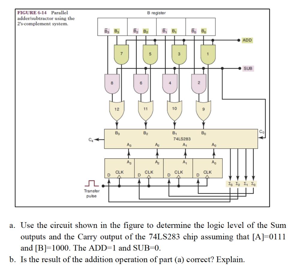 Logic Diagram 74ls283 - Basic Wiring Diagram Of Refrigerator -  oonboard.yenpancane.jeanjaures37.fr | Logic Diagram 74ls283 |  | Wiring Diagram Resource