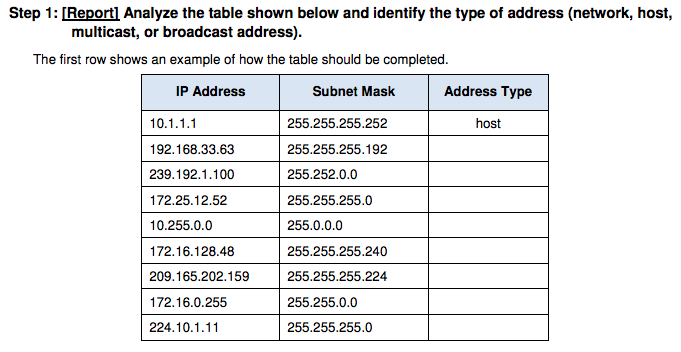 Step 1: [Report] Analyze the table shown below and identify the type of address (network, host, multicast, or broadcast addre