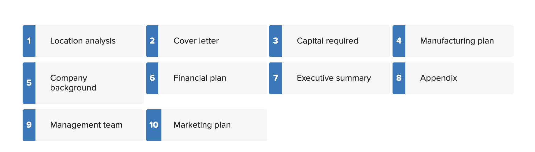 Match each part of a business plan with the   Chegg.com