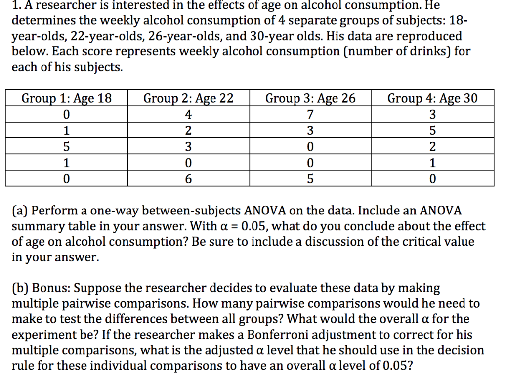 the effects of alcohol on college students