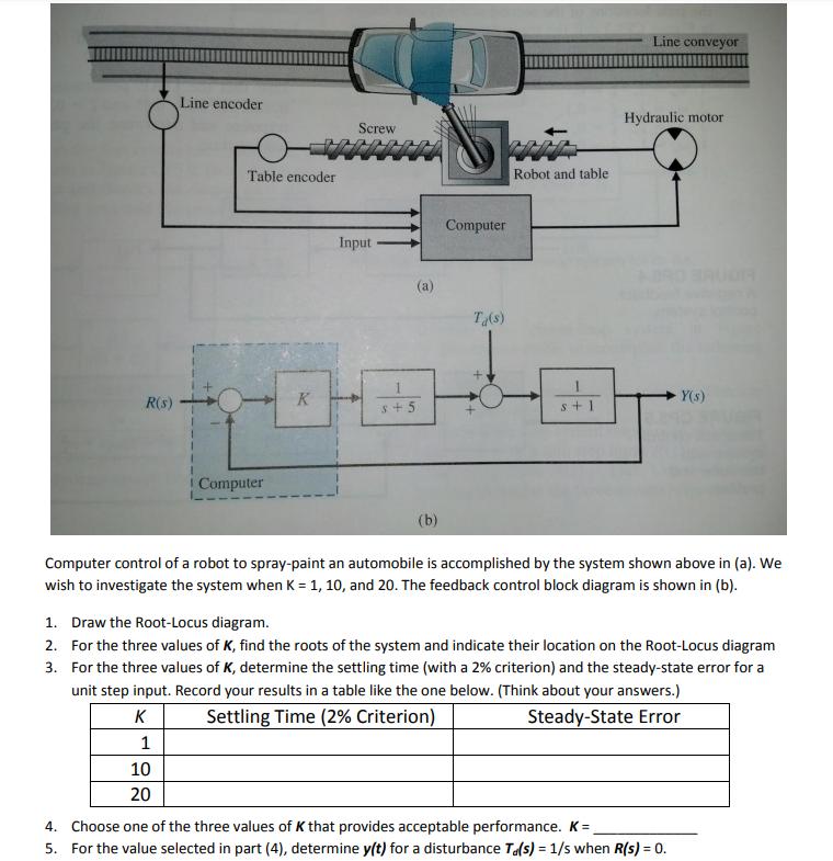 Solved: Line Conveyor TIT Line Encoder Hydraulic Motor Scr...   Chegg.com   Hydraulic Conveyor Schematic      Chegg