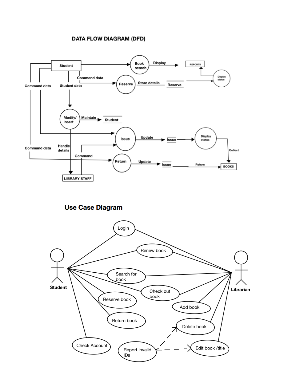 Data Flow Diagram Dfd Display Reports Student Bo Chegg Com
