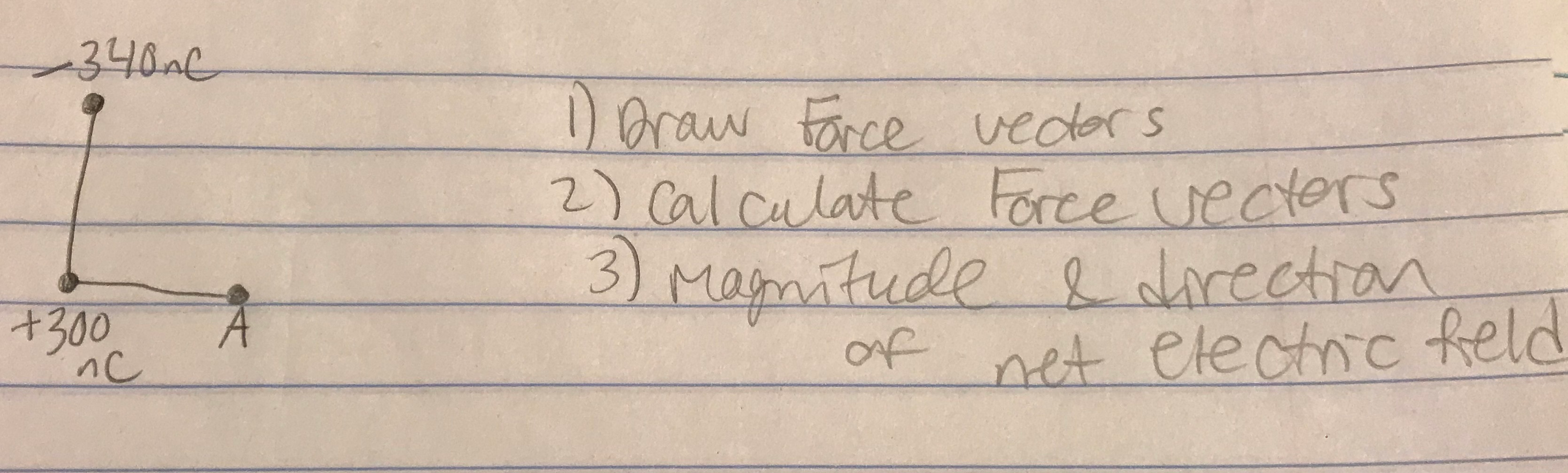 340ne 1) Draw Force vedors 2) Calculate Force vectors 3) magnitude & direction of net electric +300 feld ng