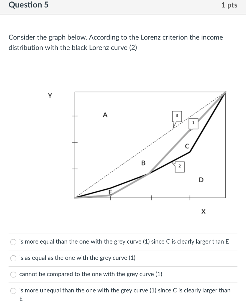 Question 5 1 pts Consider the graph below. According to the Lorenz criterion the income distribution with the black Lorenz cu