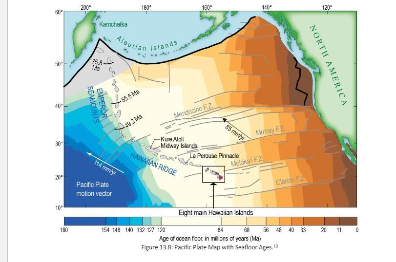200 180° 160° 140° 120° 60° Kamchatka Aleutian Islands 50 75.8 Ma 9 NORTH AMERICA 40° SEAMOUNTS EMPEROR -55.5 Ma Mendocino F