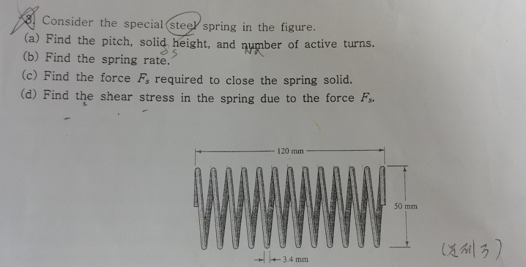 Consider the special(steel spring in the figure. (a) Find the pitch, solid height, and number of active turns. (b) Find the s