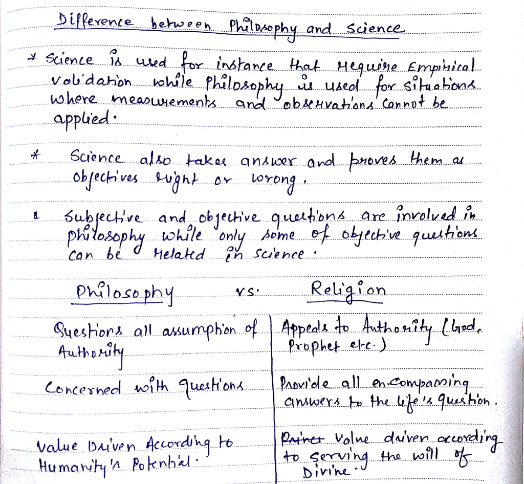 Difference philosophy religion between The and