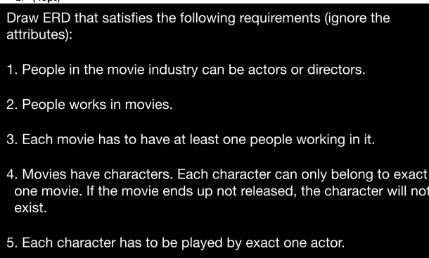 Draw ERD that satisfies the following requirements (ignore the attributes): 1. People in the movie industry can be actors or