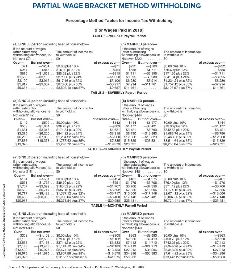 941 form schedule b 2019  100 PG 10 100 PG 10 Schedule B Schedule B Of Form 10 ...