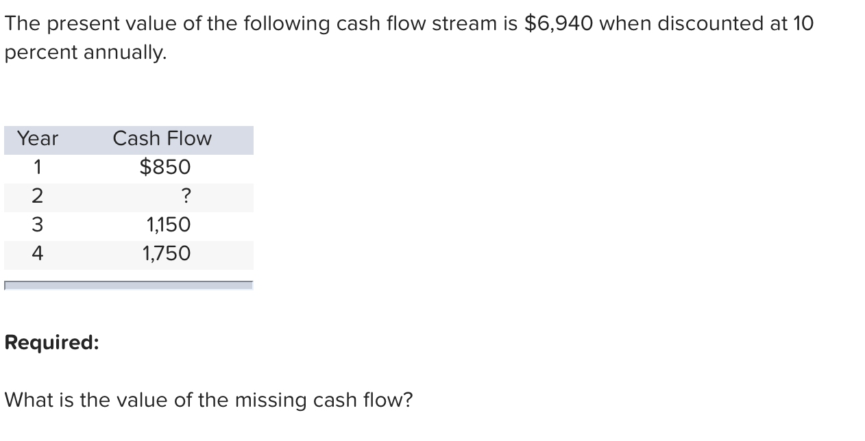 The present value of the following cash flow stream is $6,940 when discounted at 10 percent annually. Cash Flow Year $850 1 3