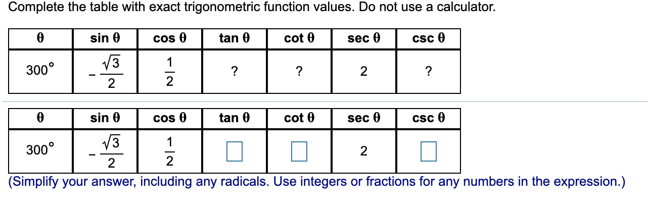 Solved Complete The Table With Exact Trigonometric Functi