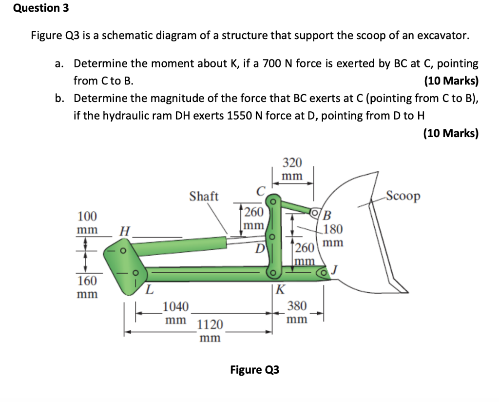 Solved: Question 3 Figure Q3 Is A Schematic Diagram Of A S...   Chegg.comChegg