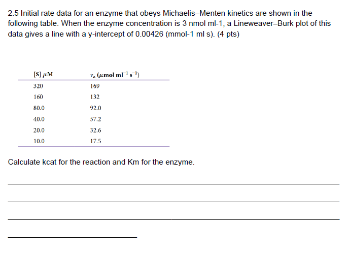 Solved Question 2 20 Pts 2 1 A Student Was Working Hard Chegg Com
