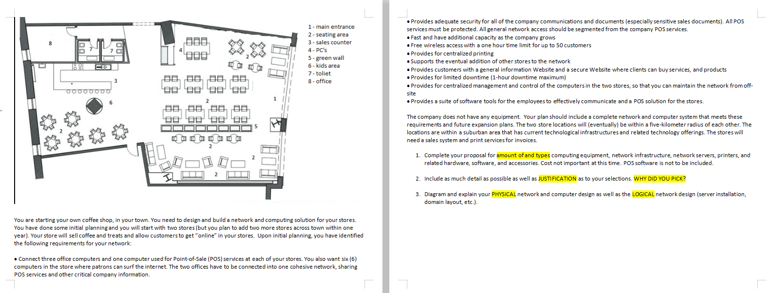 Diagram And Explain The Physical Network And Compu Chegg Com