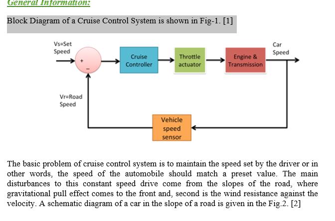 Solved: General Information: Block Diagram Of A Cruise Con... | Chegg.comChegg