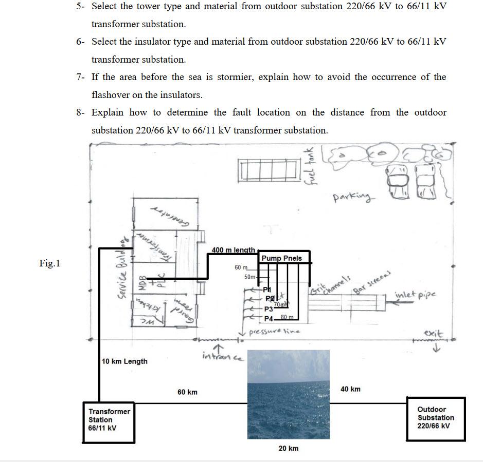 Block Diagram 11kv Substation - Wiring Diagram Schema