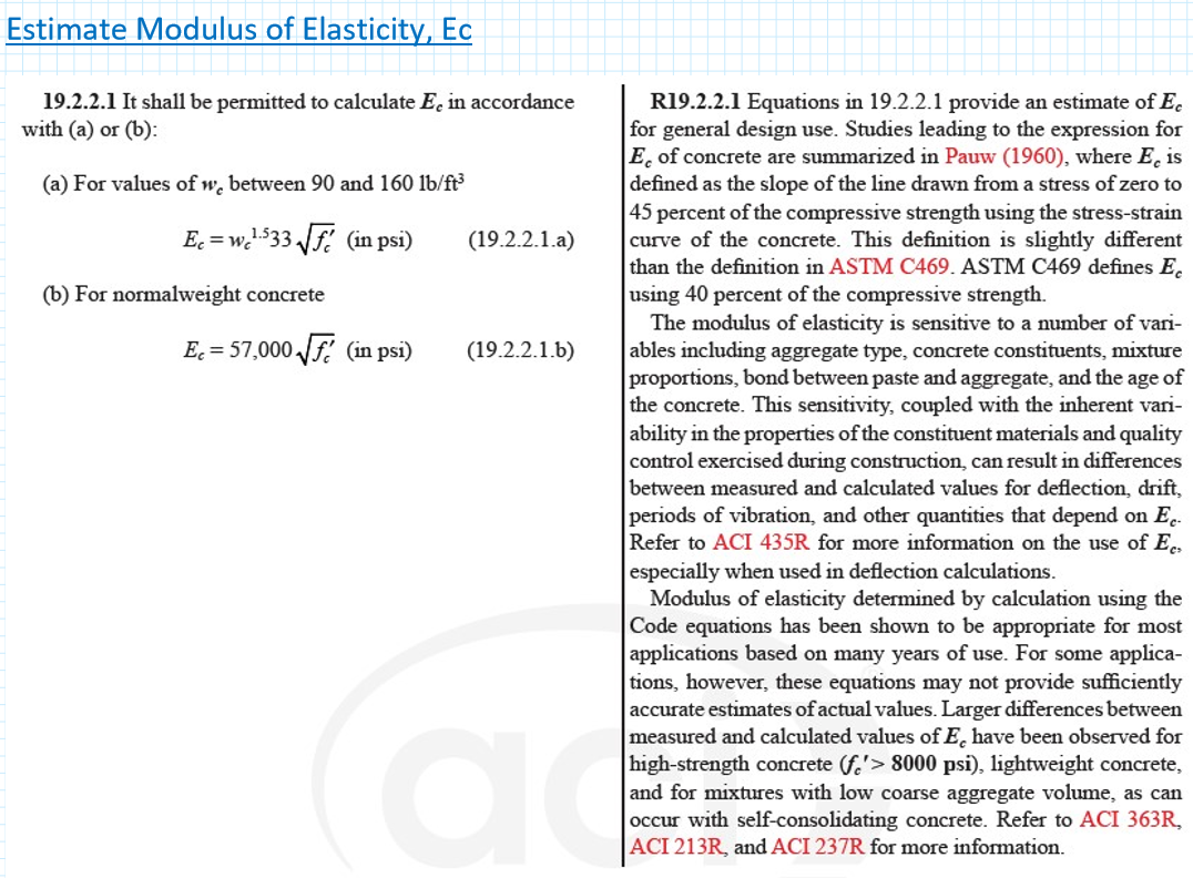 Solved 5 Use The Applicable Provisions In Chapter 19 To