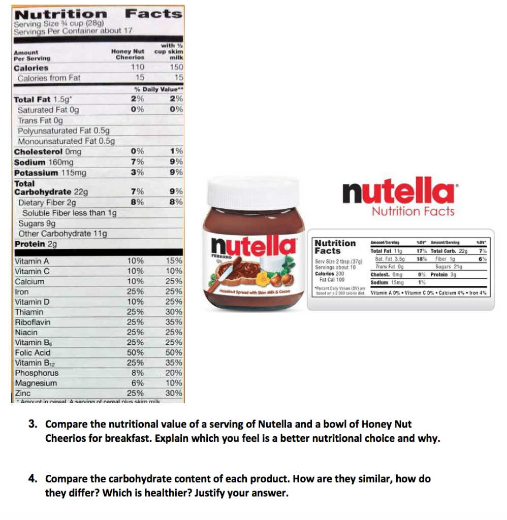 Nutrition Facts Serving Size % Cup