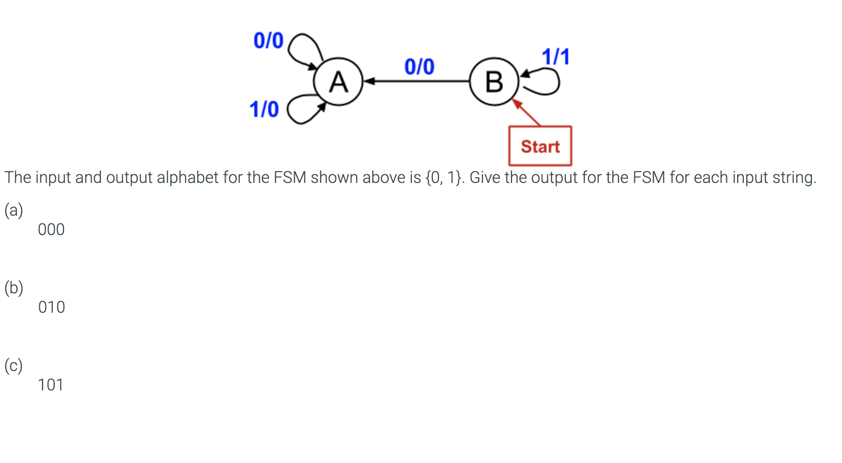 0/0 1/1 0/0 B 1/0 Start The input and output alphabet for the FSM shown above is {0, 1}. Give the output for the FSM for each