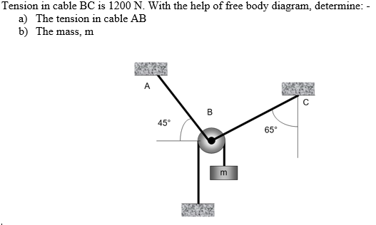 tension diagramme solved tension in cable bc is 1200 n with the help of fr  solved tension in cable bc is 1200 n