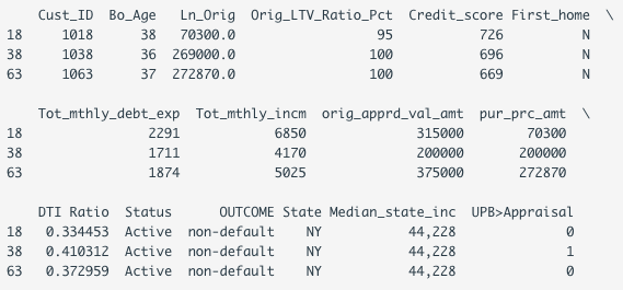 "Solved: Download The File Dataset ""loan Default csv""  You"