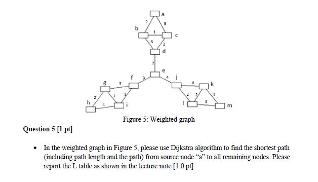 B 3 24 Figure 5: Weighted graph Question 5 [1 pt) In the weighted graph in Figure 5. please use Dijkstra algorithm to find th
