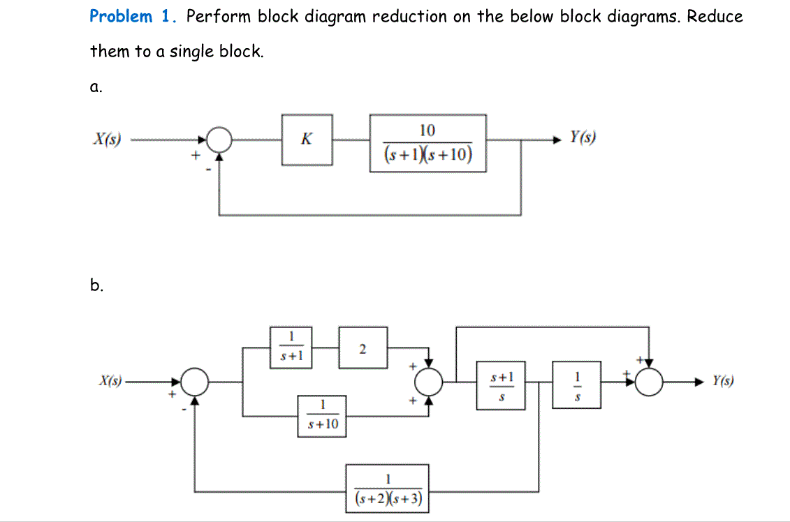 Solved: Problem 1. Perform Block Diagram Reduction On The ... | Chegg.comChegg