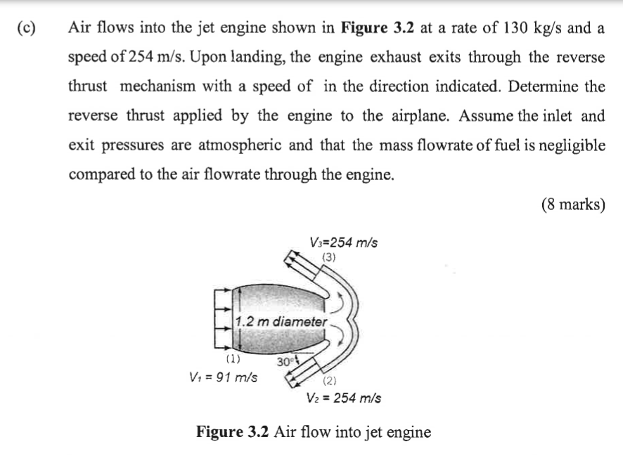 Air flows into the jet engine shown in Figure 3.2 at a rate of 130 kg/s and a speed of 254 m/s. Upon landing, the engine exha