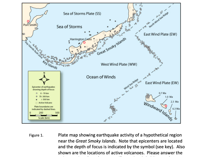 Key Islands fault zone dlands Sea of Storms Plate (SS) Port Smith Sea of Storms O 0-0,99 -- North Wind Sea Ridge East Wind Pl