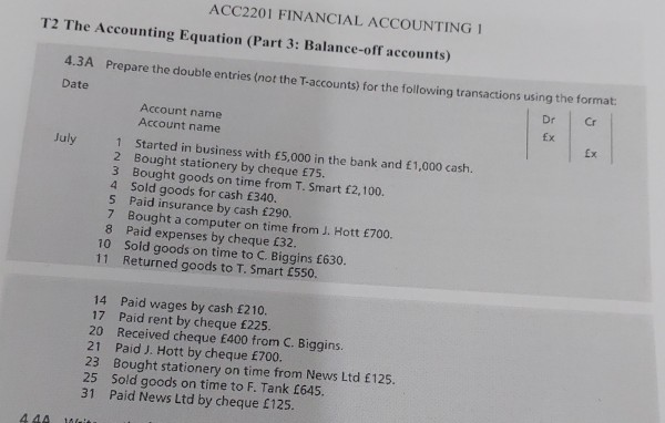 ACC2201 FINANCIAL ACCOUNTING I T2 The Accounting Equation (Part 3: Balance-off accounts) 4.3A Prepare the double entries (not