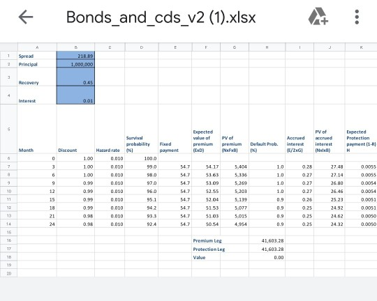 Bonds_and_cds_v2 (1).xlsx g h k spread 218.89 2 principal 1,000,000 3 recovery 0.45 4 0.01 interest expected value of pv of e