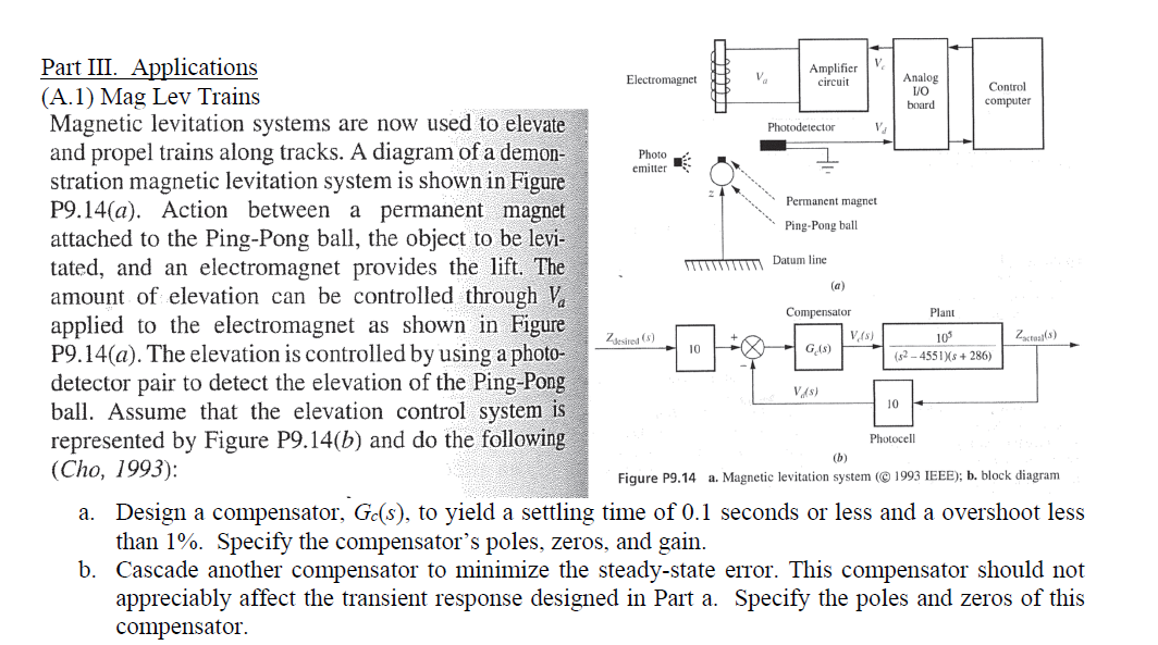 Electromagnet V Amplifier Circuit og I/O Board ... on