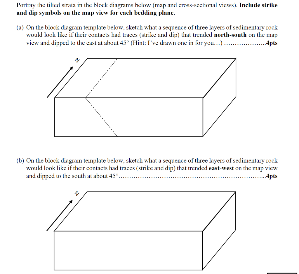 Solved Portray The Tilted Strata In The Block Diagrams Be Chegg Com