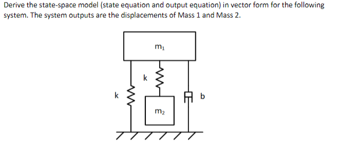 Derive the state-space model (state equation and output equation) in vector form for the following system. The system outputs