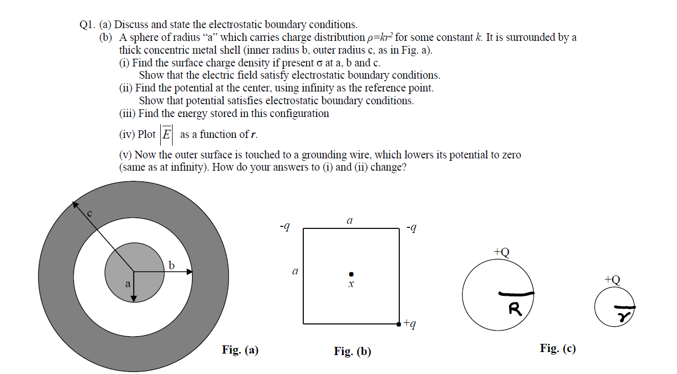 """Q1. (a) Discuss and state the electrostatic boundary conditions. (b) A sphere of radius """"a"""" which carries charge distribution"""