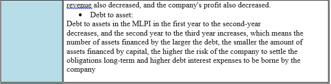 revenue also decreased, and the companys profit also decreased. • Debt to asset: Debt to assets in the MLPI in the first yea