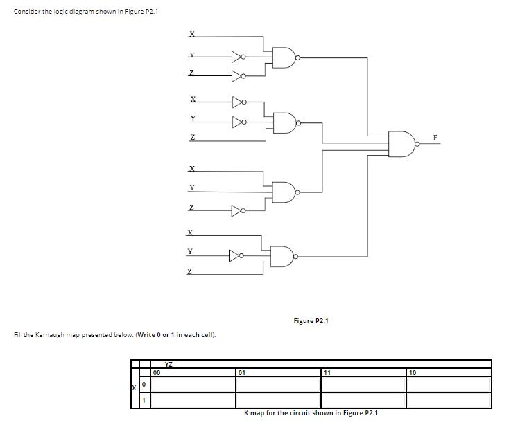 [SCHEMATICS_4CA]  Solved: Consider The Logic Diagram Shown In Figure P2.1 $ ... | Chegg.com | K Map Logic Diagram |  | Chegg