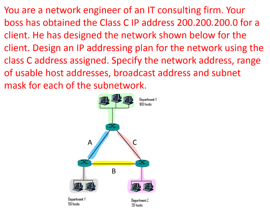 PLEASE EXPLAIN WHY: A) Network Is 2^4? How Did The