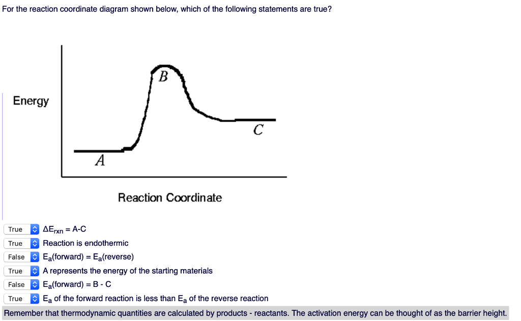 Solved  For The Reaction Coordinate Diagram Shown Below  W