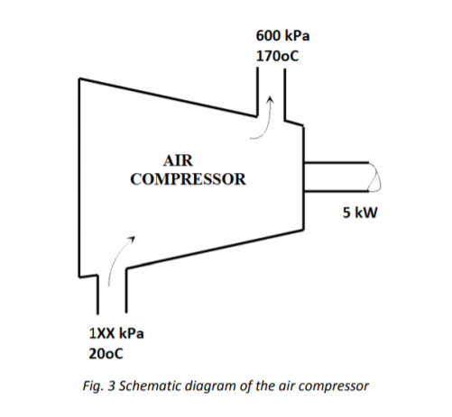 Solved: Fig. 3 Shows A Schematic Diagram Of An Air Compres... | Chegg.comChegg