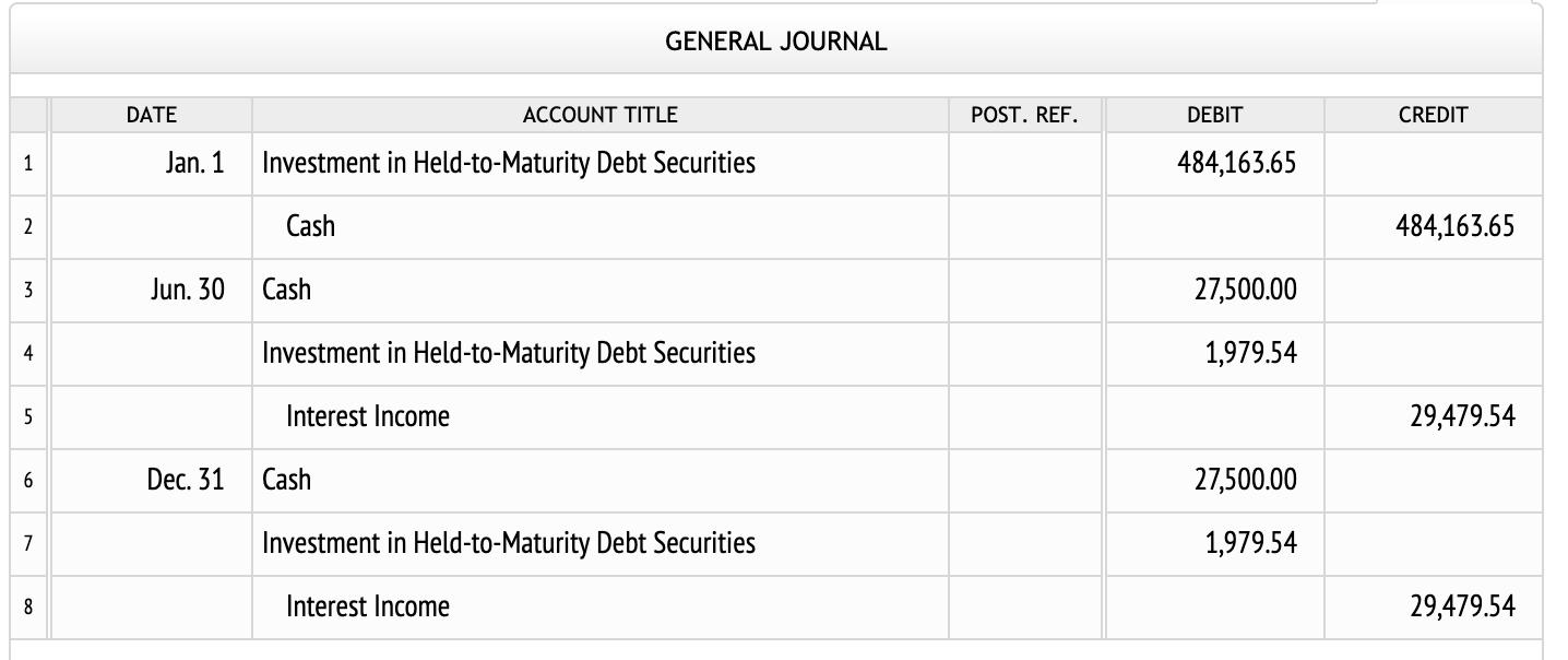 GENERAL JOURNAL DATE ACCOUNT TITLE POST. REF. DEBIT CREDIT Jan. 1 Investment in Held-to-Maturity Debt Securities 484,163.65 C